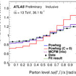 ICHEP 2018: spin correlations in the production of top quarks significantly diverge from theory