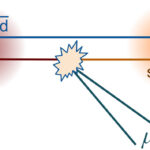 LHC finds another hint of violation of the Standard Model