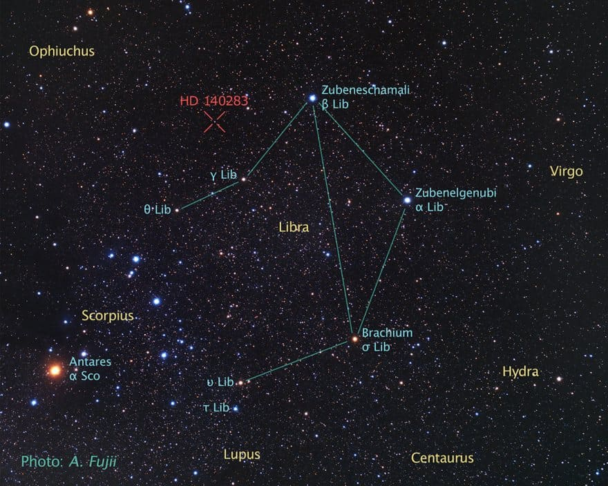 Libra stars and the position of HD 140283.