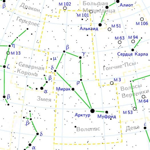 Constellation Bootes