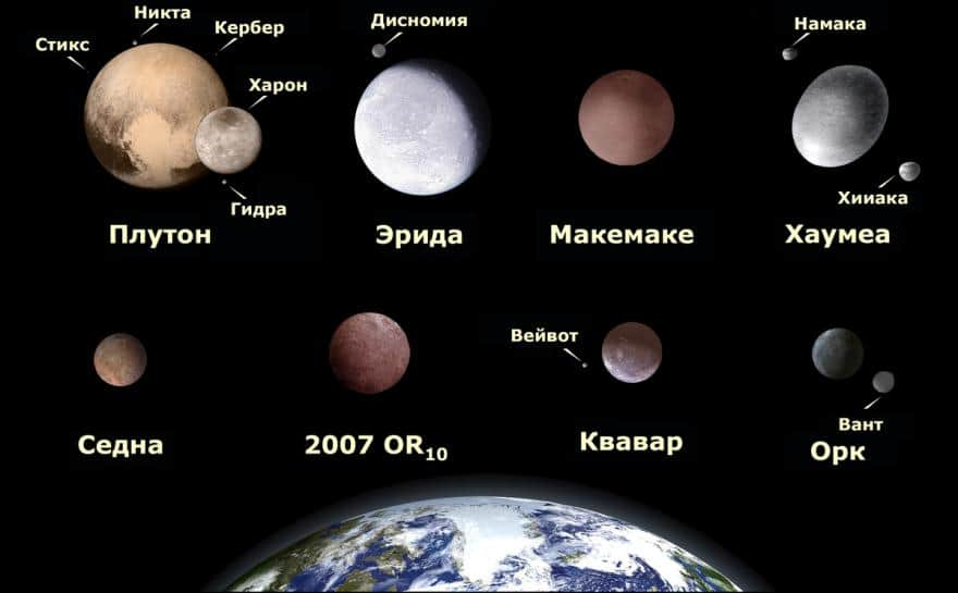 Some dwarf planets consider TNO based on the nature of contact with Neptune.